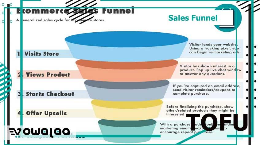 Sales Funnel - TOFU - خدع ونصائح عن جذب العملاء - الجزء الأول